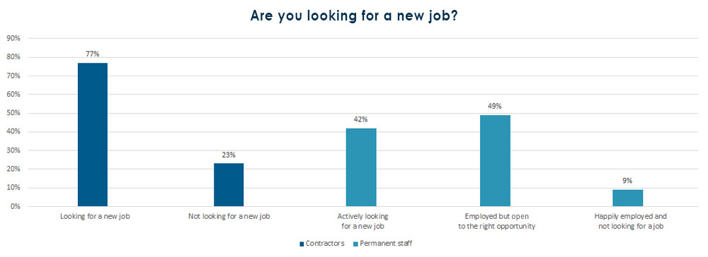 """important factors when choosing a career 7 important factors when you are thinking of moving around your desk or choosing 2 responses to """"7 important factors in choosing a good work environment."""