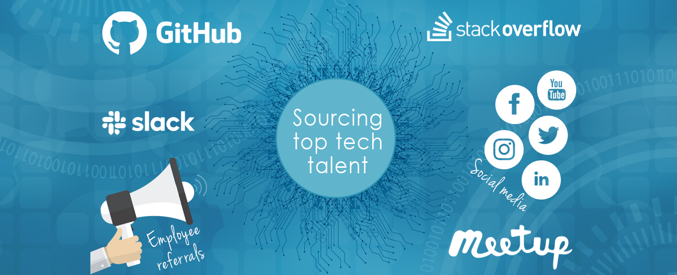 Tech recruiting: How can hiring managers source top talent directly?